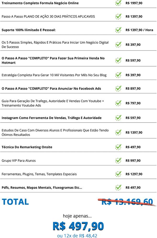 tabela de valores FNO