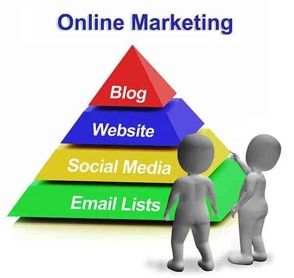 ganhar-dinheiro-na-internet-2017-formula-negocio-online
