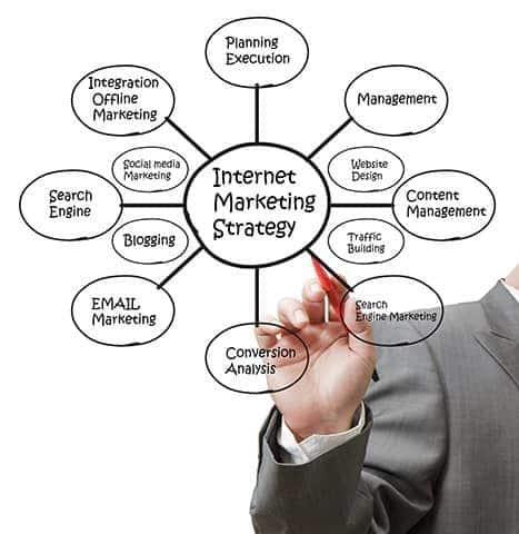 melhor-curso-online-da-internet-para-quem-esta-comecando-formula-negocio-online